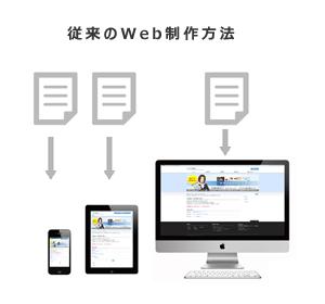 従来のWeb制作方法